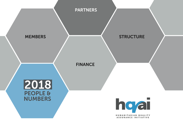 2018-numbers-HQAI