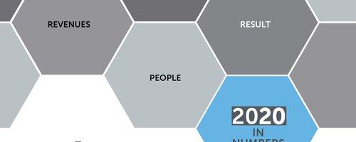 HQAI-Annual-Report-2020-Numbers-1.jpg